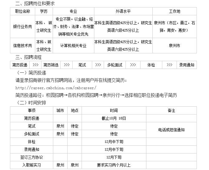 招商银行福建泉州分行2016年校园招聘