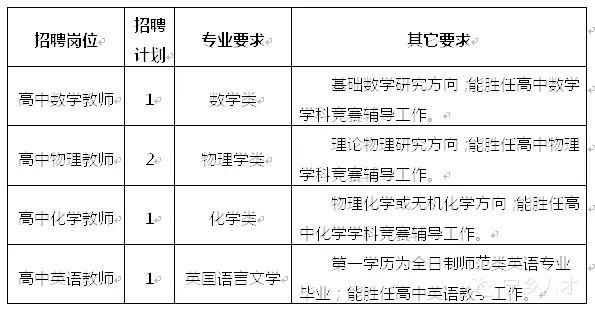2016湖南宁乡县第一高级中学优秀教师v教师公风景画教程画图片