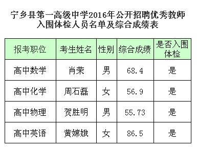 2016湖南宁乡县第一高级中学优秀教师v教师体松林qt丁视频教程图片