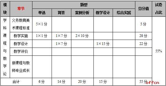 湖北农村义务初中分析《初中学生》考情招聘_班级的总结教师美术对图片