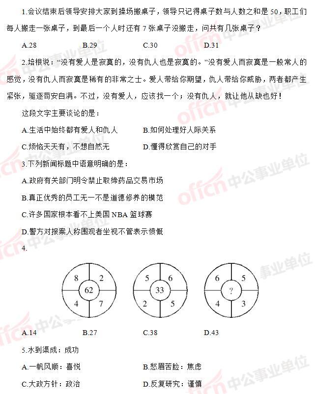 2017年河北省唐山市事业单位招聘考试真题精