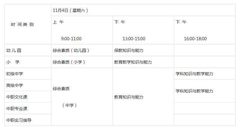 2017下半年江苏教师资格证准考证打印入口