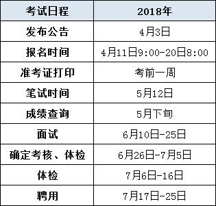 湖北农村义务教师考试日程