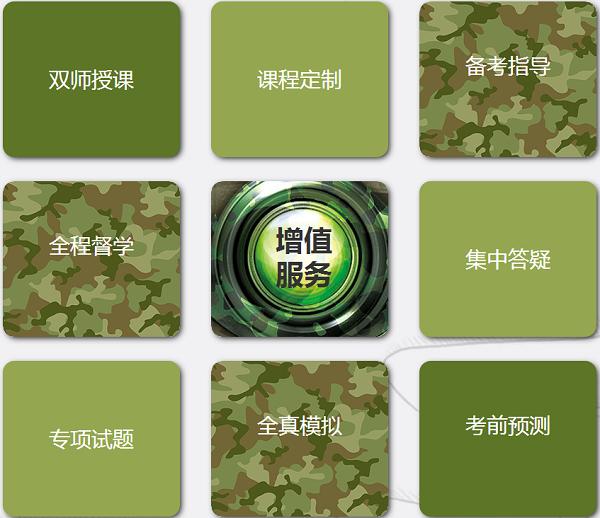 2018年度广东军队文职考试面试培训课程辅导