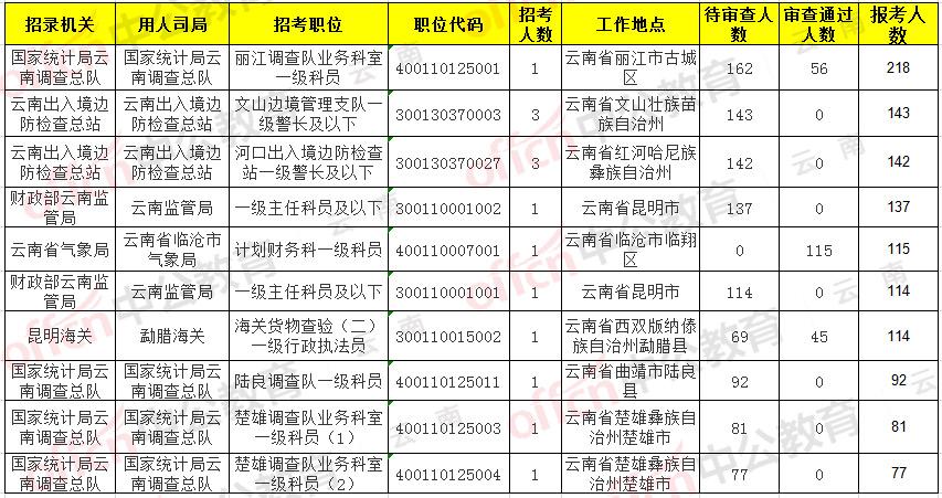 http://www.kmshsm.com/kunmingxinwen/25419.html