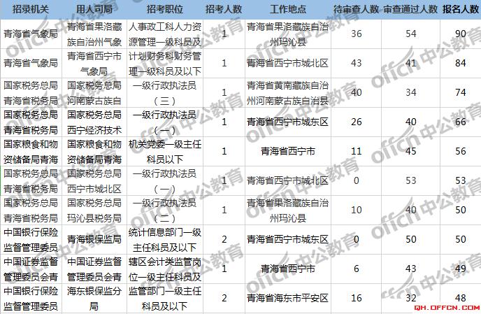 http://www.zgqhl.cn/dushuxuexi/23757.html