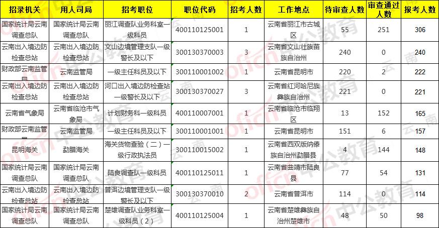http://www.23427.site/kunmingfangchan/25519.html