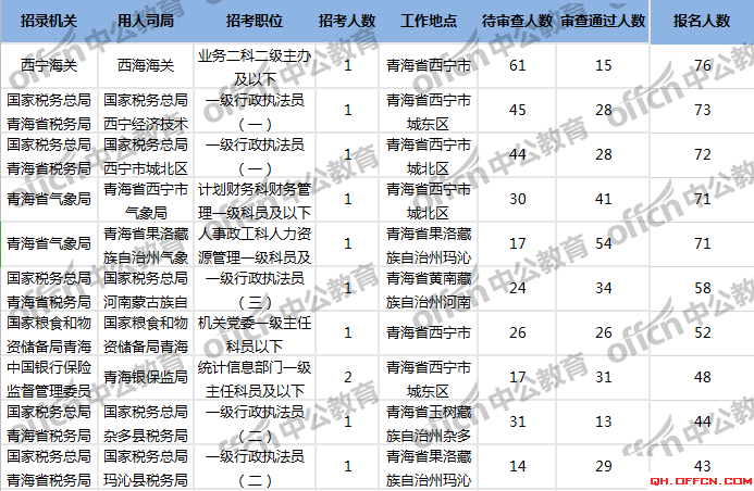 http://www.zgqhl.cn/qinghailvyou/23730.html