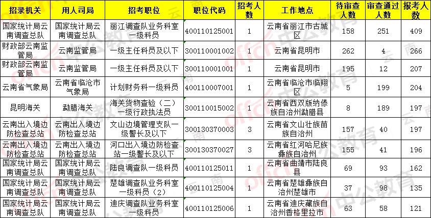http://www.kmshsm.com/caijingfenxi/25605.html