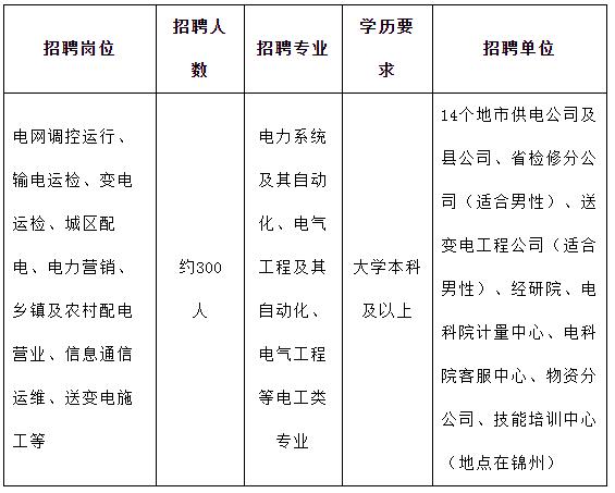 http://www.edaojz.cn/caijingjingji/318552.html