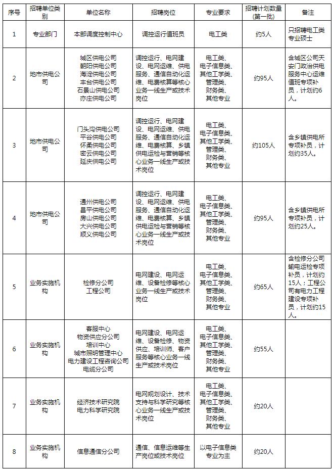 http://www.jienengcc.cn/xinnenyuan/150101.html