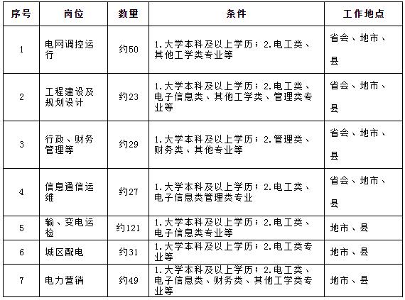 http://www.jienengcc.cn/hongguanjingji/152957.html
