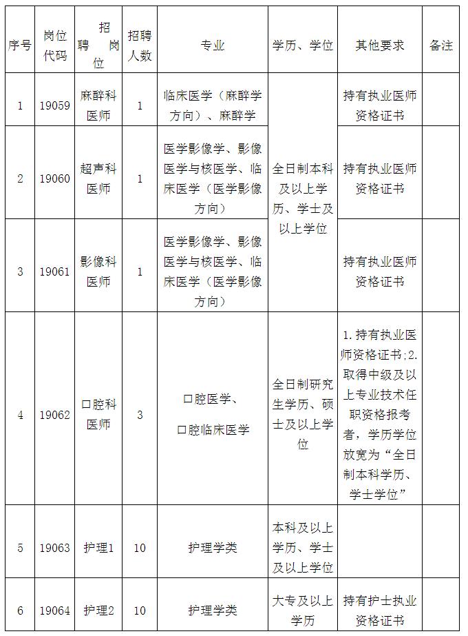 2019福建中医药大学附属第三人民