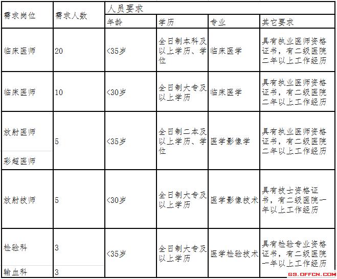 http://www.lzhmzz.com/dushujiaoyu/66422.html