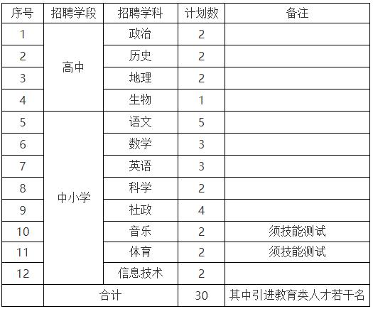 2020浙江江山市面向高校毕业生提