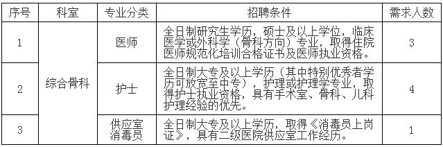 2020广东中山积水潭骨科医院社会