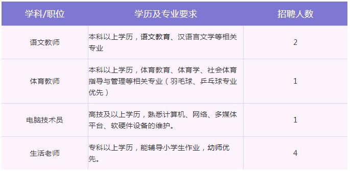http://www.880759.com/tiyuhuodong/24528.html