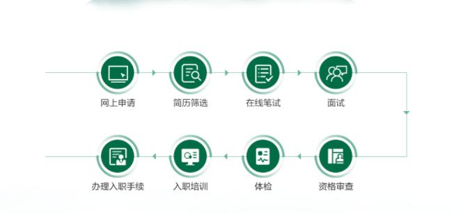中国邮政有限公司河南省分公司2020社会贝博棋牌流程