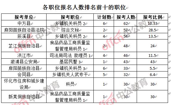 怀化人口2017_佳橱维思 新店开业装修中